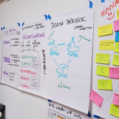 Flipcharts aus dem Certified Agile Leadership Kurs