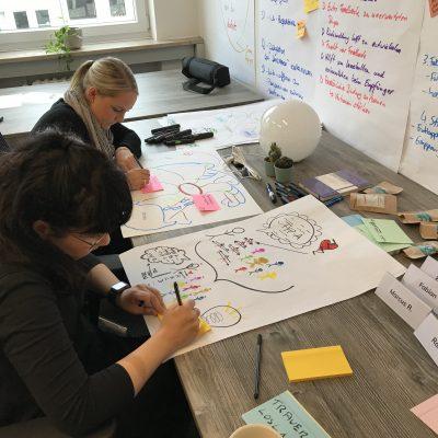 Teilnehmer des Certified Agile Leadership Kurses reflektieren ihren Führungsstil visuell