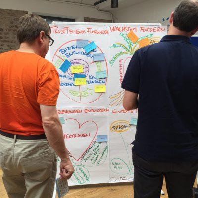 Zwei Teilnehmer betrachten das Führungsrad aus dem Certified Agile Leadership Kurs