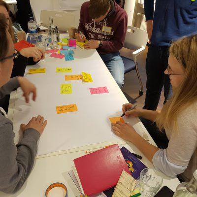 Gruppenarbeit im CSM Kurs